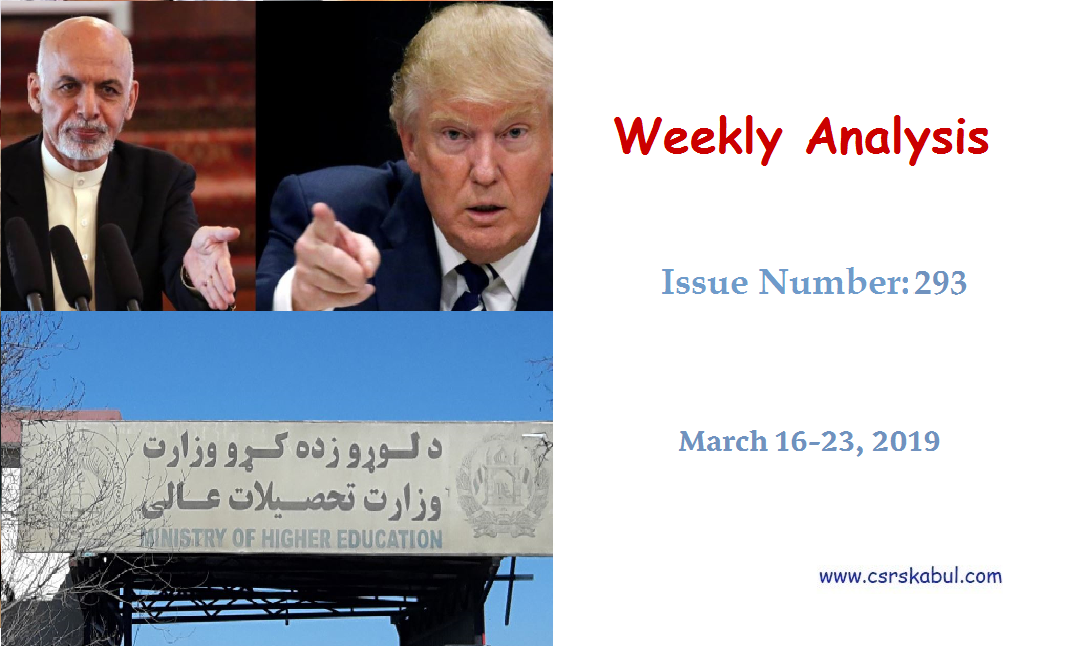 Weekly Analysis – Issue Number 293 (March 16-23, 2019)