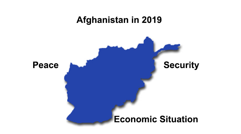 Afghanistan in 2019: Peace, Security and Economic Situation