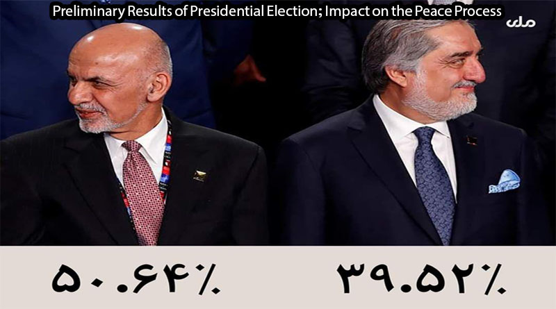 Preliminary Results of Presidential Election; impact on the peace process