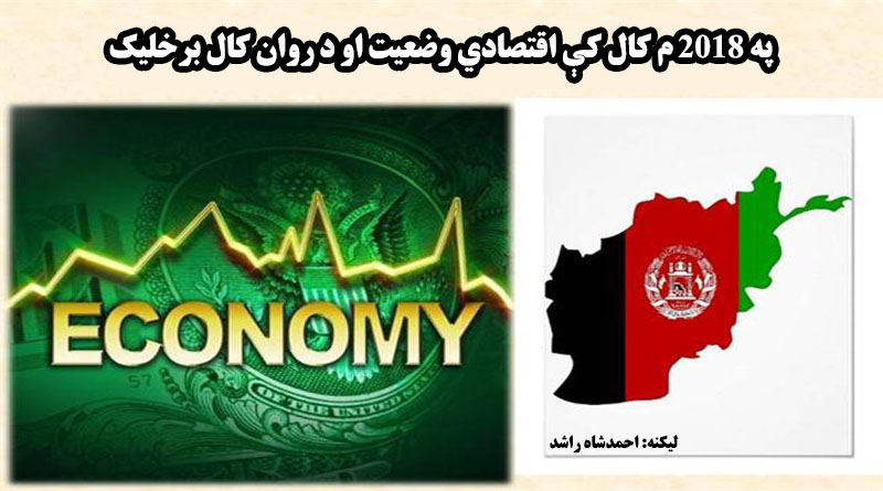 Afghanistan economy